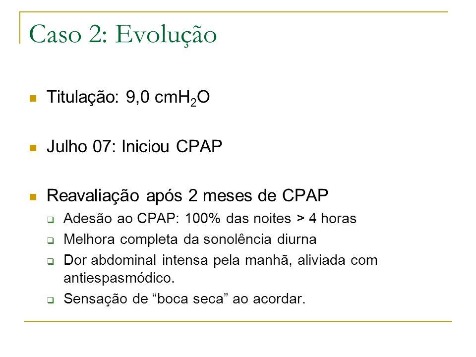 Caso 2: Evolução Titulação: 9,0 cmH 2 O Julho 07: Iniciou CPAP Reavaliação após 2 meses de CPAP Adesão ao CPAP: 100% das noites > 4 horas Melhora comp