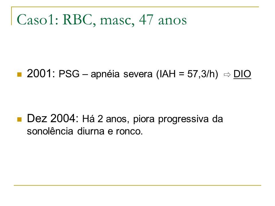 Caso1: RBC, masc, 47 anos 2001: PSG – apnéia severa (IAH = 57,3/h) DIO Dez 2004: Há 2 anos, piora progressiva da sonolência diurna e ronco.