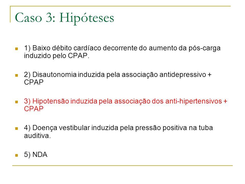 Caso 3: Hipóteses 1) Baixo débito cardíaco decorrente do aumento da pós-carga induzido pelo CPAP. 2) Disautonomia induzida pela associação antidepress