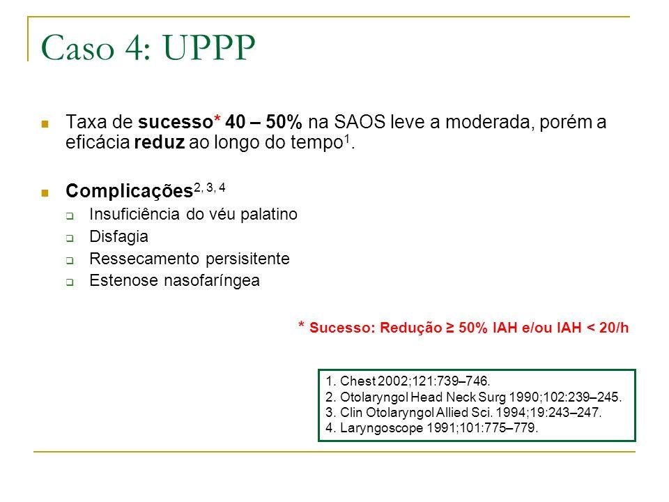 Caso 4: UPPP Taxa de sucesso* 40 – 50% na SAOS leve a moderada, porém a eficácia reduz ao longo do tempo 1. Complicações 2, 3, 4 Insuficiência do véu