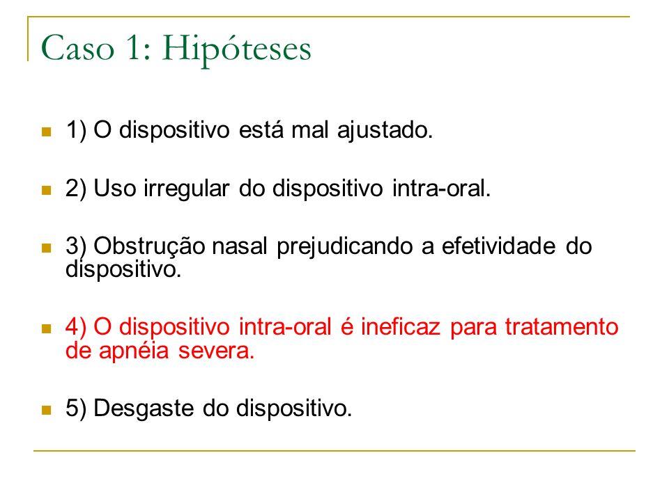 Caso 1: Hipóteses 1) O dispositivo está mal ajustado. 2) Uso irregular do dispositivo intra-oral. 3) Obstrução nasal prejudicando a efetividade do dis