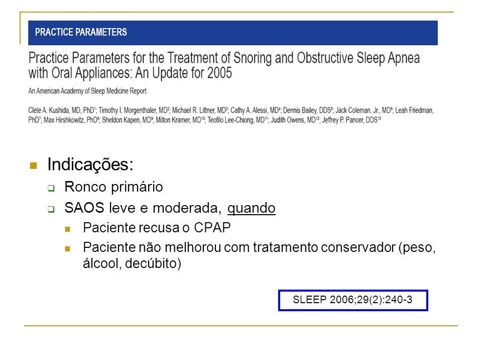 Indicações: Ronco primário SAOS leve e moderada, quando Paciente recusa o CPAP Paciente não melhorou com tratamento conservador (peso, álcool, decúbit