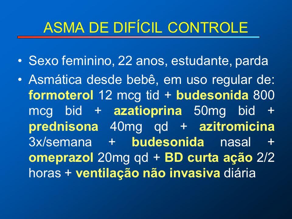 ASMA DE DIFÍCIL CONTROLE Sexo feminino, 22 anos, estudante, parda Asmática desde bebê, em uso regular de: formoterol 12 mcg tid + budesonida 800 mcg b