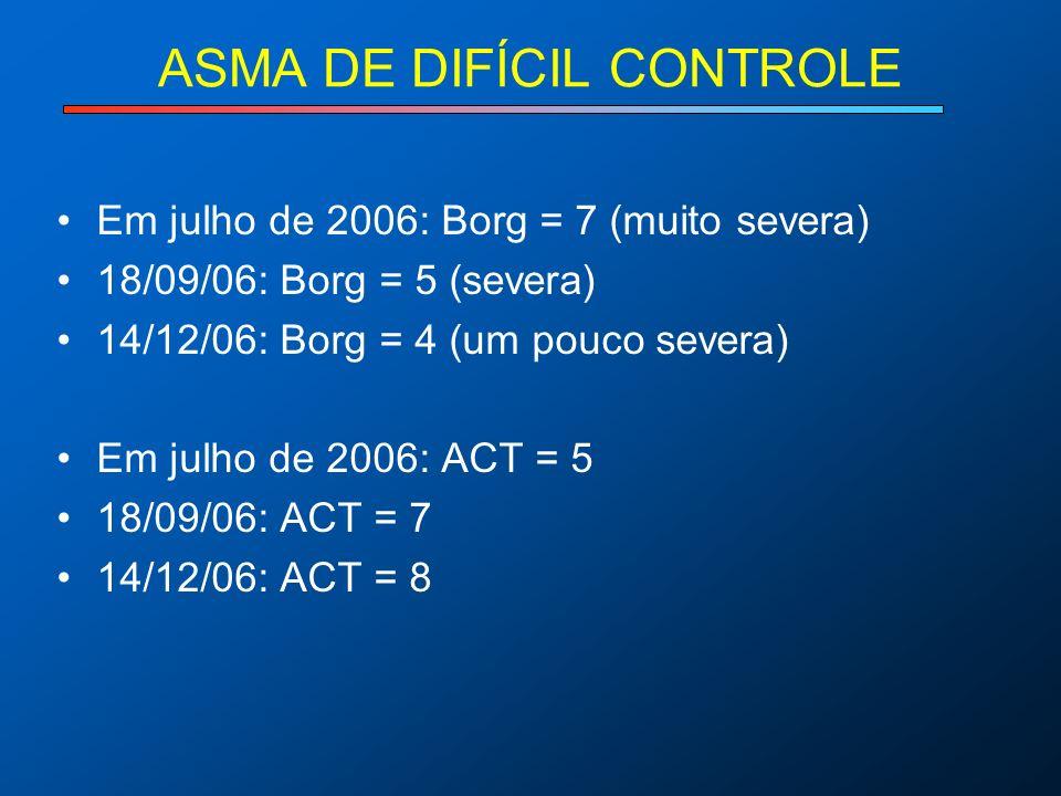 ASMA DE DIFÍCIL CONTROLE Em julho de 2006: Borg = 7 (muito severa) 18/09/06: Borg = 5 (severa) 14/12/06: Borg = 4 (um pouco severa) Em julho de 2006: