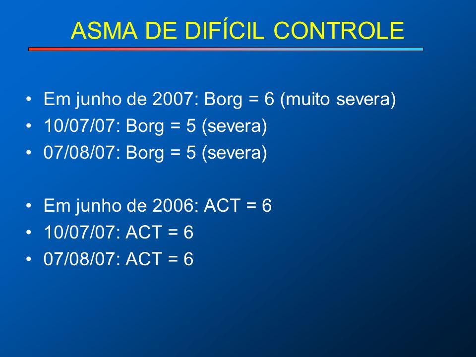 ASMA DE DIFÍCIL CONTROLE Em junho de 2007: Borg = 6 (muito severa) 10/07/07: Borg = 5 (severa) 07/08/07: Borg = 5 (severa) Em junho de 2006: ACT = 6 1