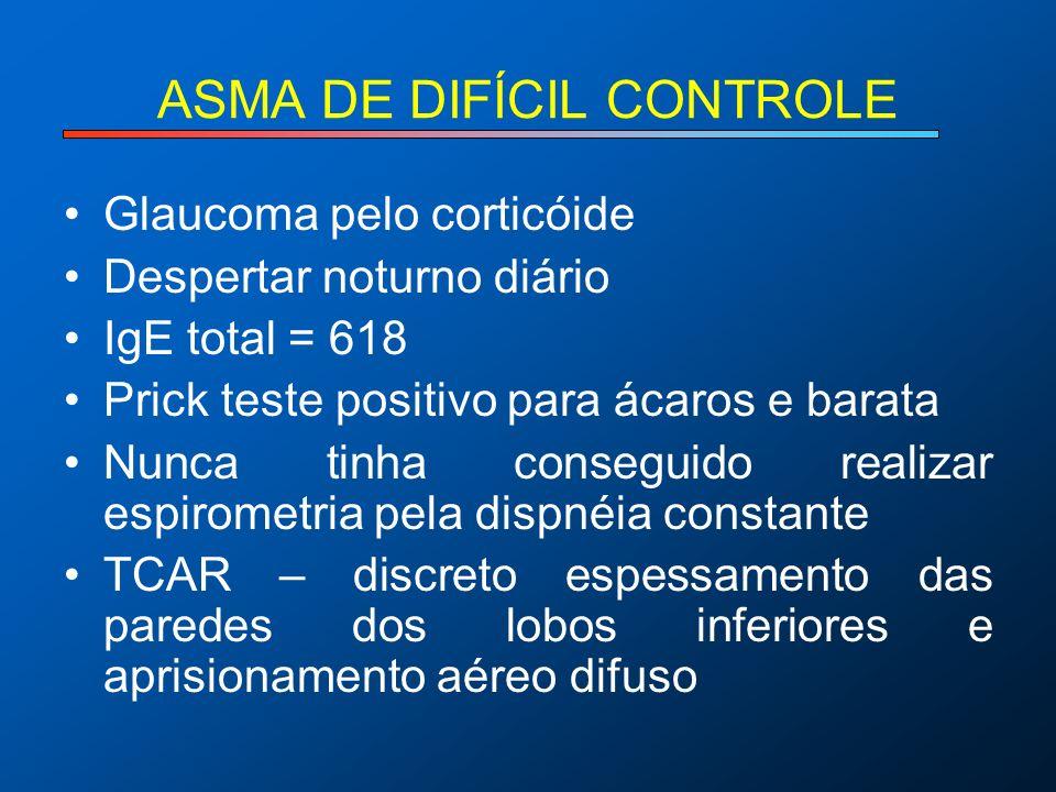 ASMA DE DIFÍCIL CONTROLE Glaucoma pelo corticóide Despertar noturno diário IgE total = 618 Prick teste positivo para ácaros e barata Nunca tinha conse