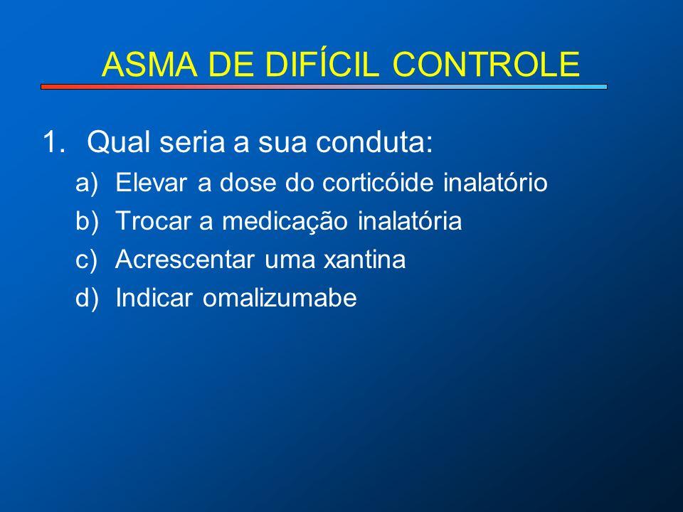ASMA DE DIFÍCIL CONTROLE 1.Qual seria a sua conduta: a)Elevar a dose do corticóide inalatório b)Trocar a medicação inalatória c)Acrescentar uma xantina d)Indicar omalizumabe