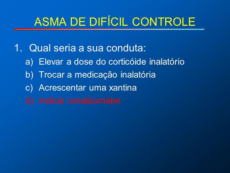 ASMA DE DIFÍCIL CONTROLE Primeira dose de omalizumabe em 10/08/06 internada alta em 21/08/06 Em 17/10/06: sem idas a emergências, diminuiu a prednisona para 30mg qd e o formoterol para 12mcg bid.
