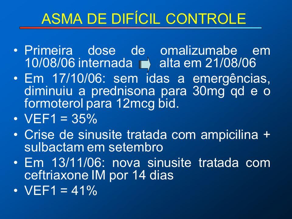 ASMA DE DIFÍCIL CONTROLE Trocada medicação para salmeterol + fluticasona 50/500mcg bid + budesonida 400mcg bid Em 07/12/06: sem idas a emergências, dormindo 5 a 6 horas sem despertar pela asma Usando BDCD de 6/6 horas VEF1 = 58% Teste de caminhada de 6 = 363m Saturação O2 pré = 97% e pós = 99%