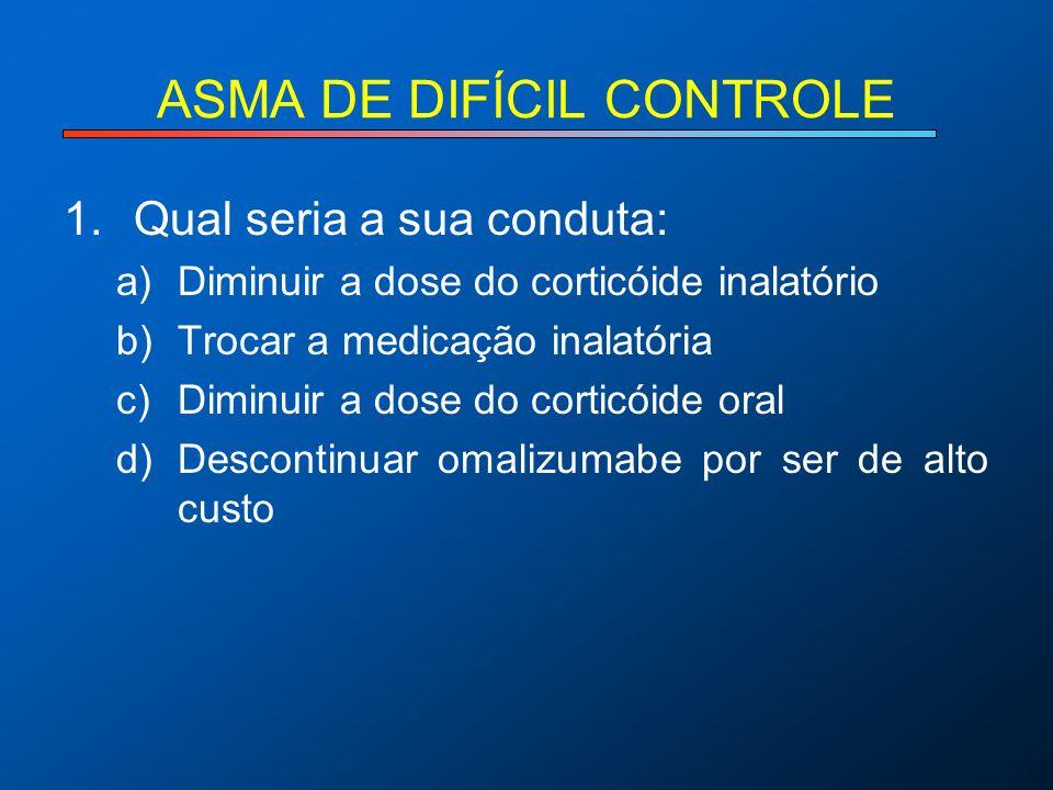 ASMA DE DIFÍCIL CONTROLE 1.Qual seria a sua conduta: a)Diminuir a dose do corticóide inalatório b)Trocar a medicação inalatória c)Diminuir a dose do corticóide oral d)Descontinuar omalizumabe por ser de alto custo