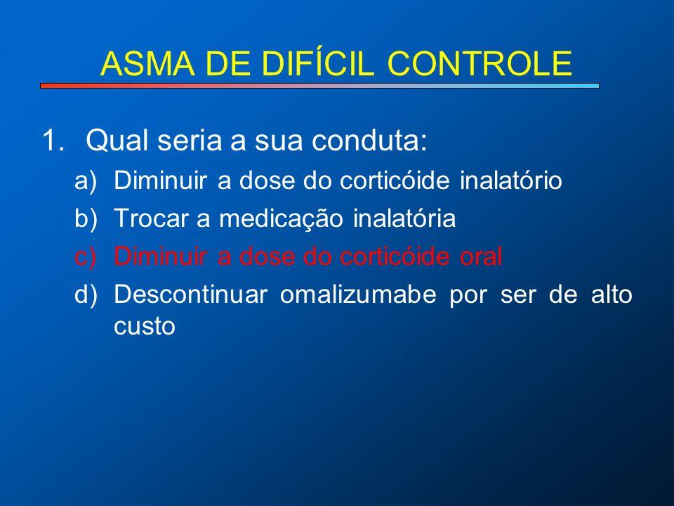 ASMA DE DIFÍCIL CONTROLE 1.Qual seria a sua conduta: a)Diminuir a dose do corticóide inalatório b)Trocar a medicação inalatória c)Diminuir a dose do c