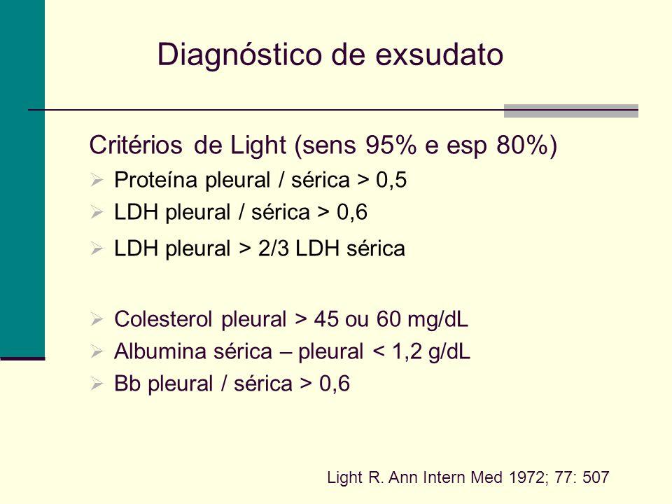 Diagnóstico de exsudato Critérios de Light (sens 95% e esp 80%) Proteína pleural / sérica > 0,5 LDH pleural / sérica > 0,6 LDH pleural > 2/3 LDH sérica Colesterol pleural > 45 ou 60 mg/dL Albumina sérica – pleural < 1,2 g/dL Bb pleural / sérica > 0,6 Light R.