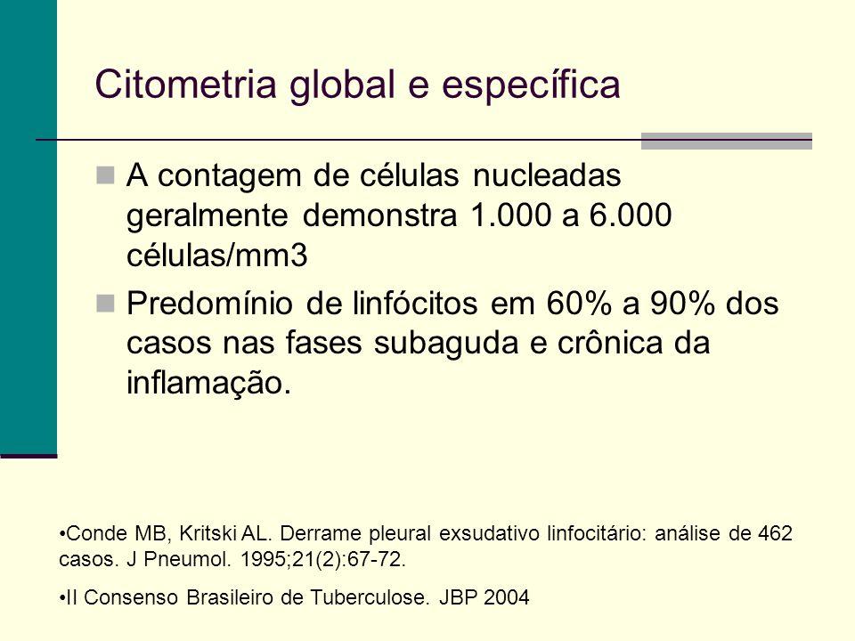 Citometria global e específica Conde MB, Kritski AL.