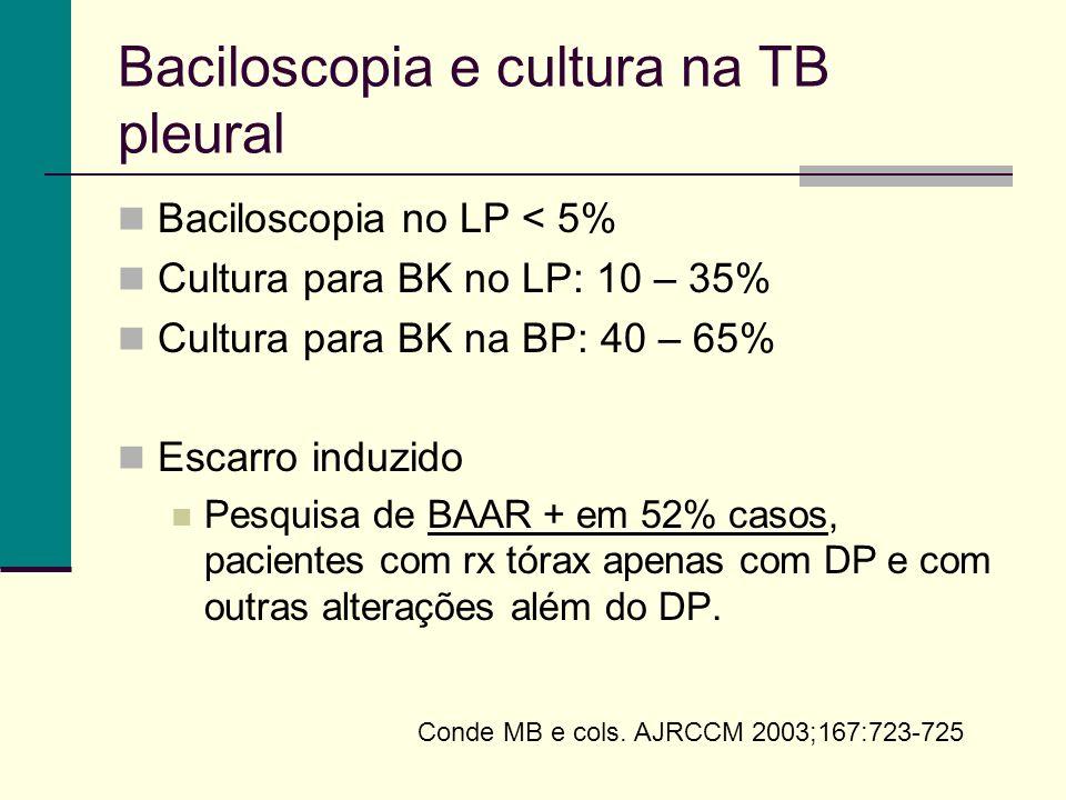 Baciloscopia e cultura na TB pleural Baciloscopia no LP < 5% Cultura para BK no LP: 10 – 35% Cultura para BK na BP: 40 – 65% Escarro induzido Pesquisa de BAAR + em 52% casos, pacientes com rx tórax apenas com DP e com outras alterações além do DP.