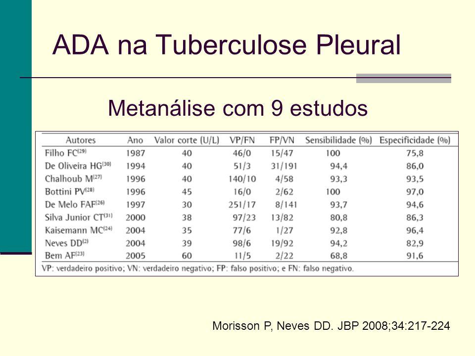 ADA na Tuberculose Pleural Morisson P, Neves DD. JBP 2008;34:217-224 Metanálise com 9 estudos