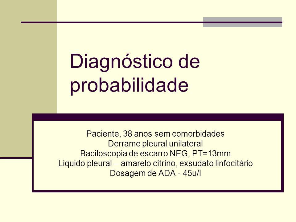 Diagnóstico de probabilidade Paciente, 38 anos sem comorbidades Derrame pleural unilateral Baciloscopia de escarro NEG, PT=13mm Liquido pleural – amarelo citrino, exsudato linfocitário Dosagem de ADA - 45u/l