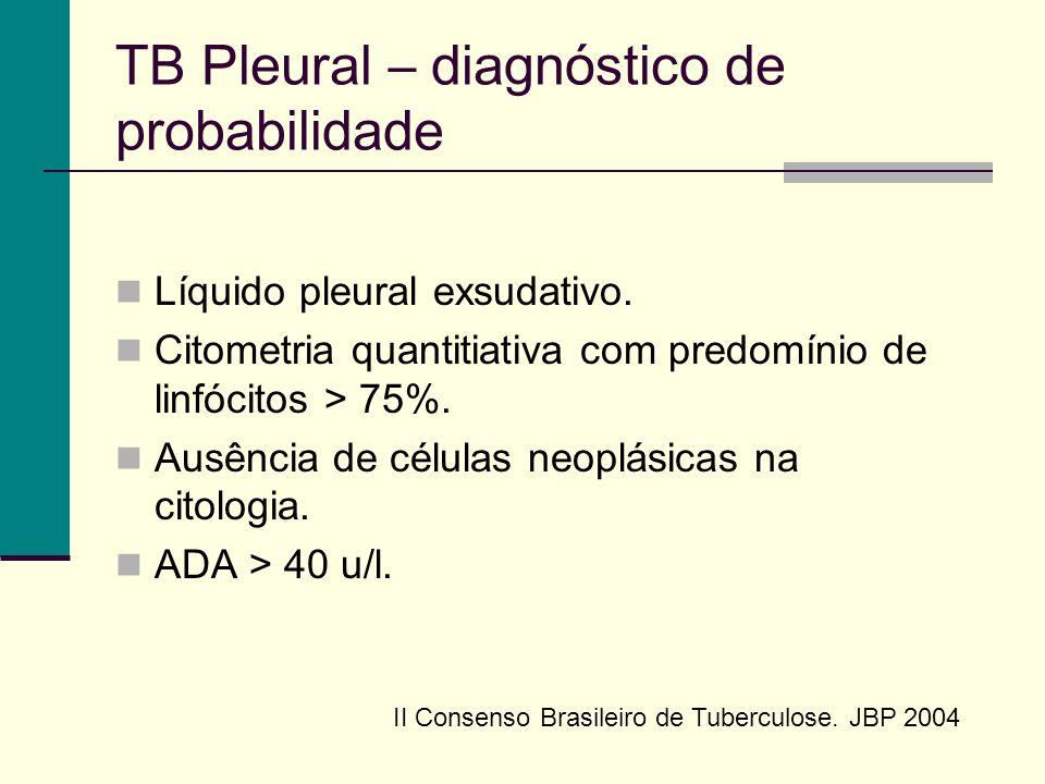 TB Pleural – diagnóstico de probabilidade Líquido pleural exsudativo.