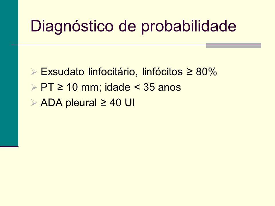 Diagnóstico de probabilidade Exsudato linfocitário, linfócitos 80% PT 10 mm; idade < 35 anos ADA pleural 40 UI