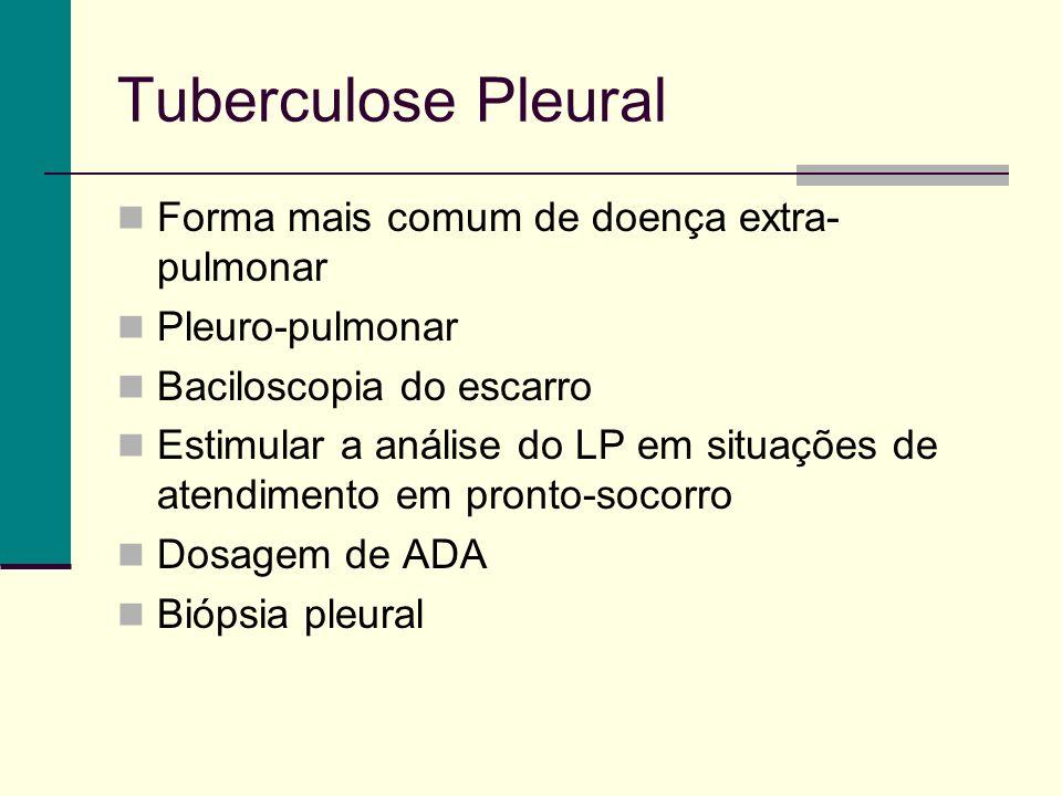 Tuberculose Pleural Forma mais comum de doença extra- pulmonar Pleuro-pulmonar Baciloscopia do escarro Estimular a análise do LP em situações de atendimento em pronto-socorro Dosagem de ADA Biópsia pleural