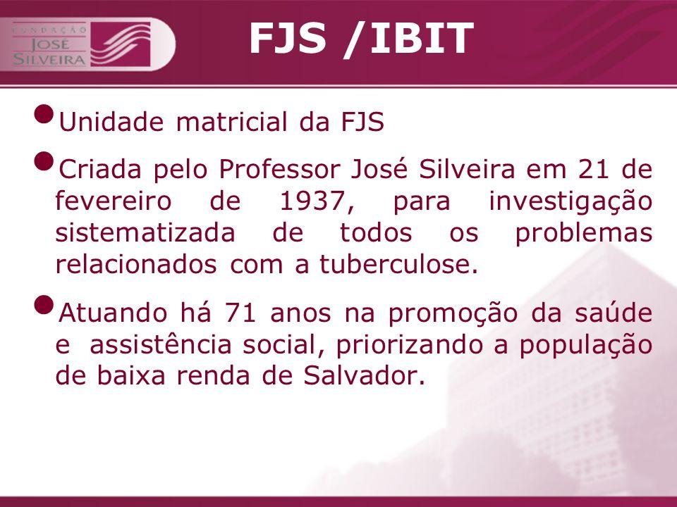 ALTAS DOS CASOS DE TUBERCULOSE NOTICADOS FONTE: IBIT/2007