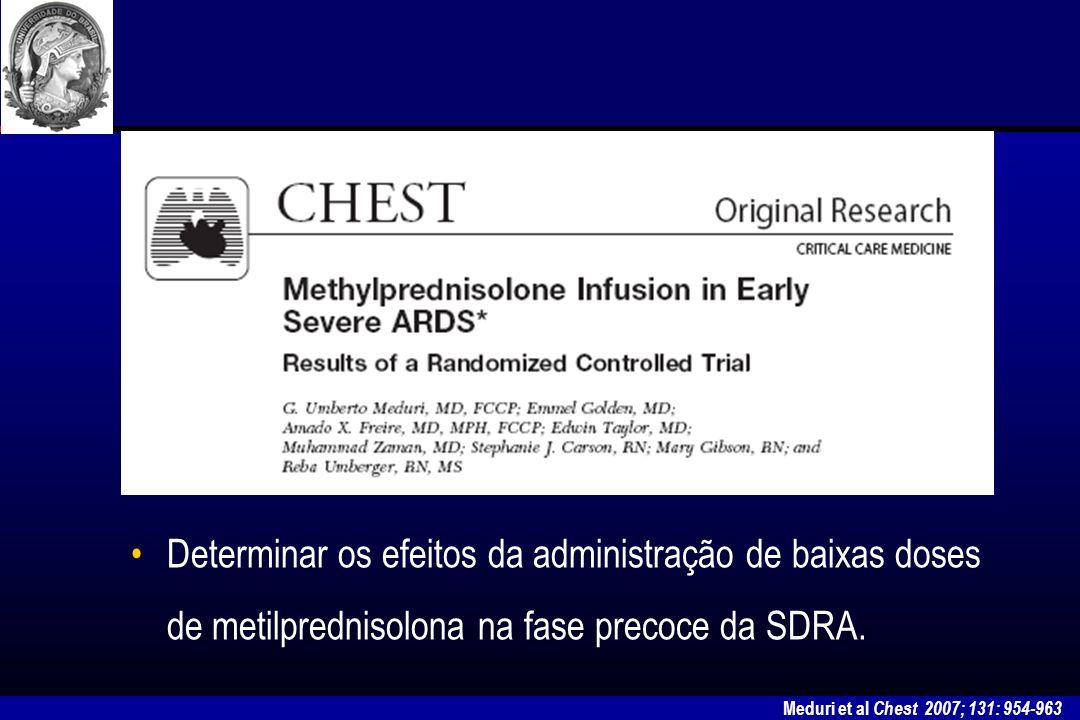 Meduri et al Chest 2007; 131: 954-963 Methylprednisolone Infusion in Early Severe ARDS 91 pacientes 66% sepse Placebo Metilprednisolona (1 mg/kg/dia) Redução de 1 ponto no LIS Extubação com sucesso no sétimo dia