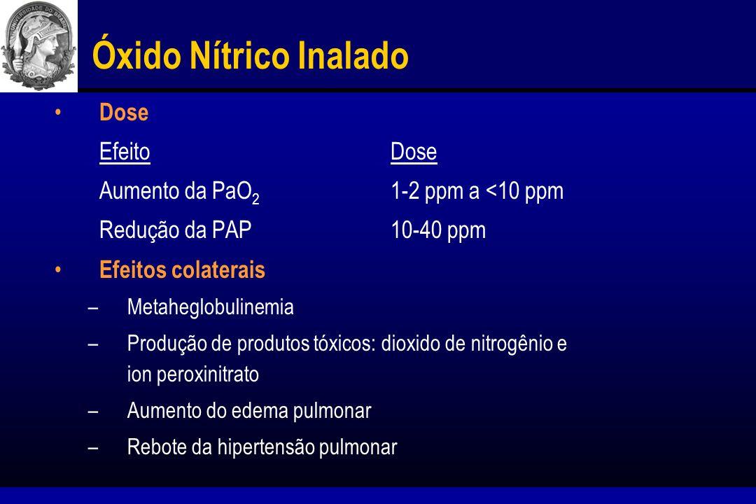 Prostaciclina Inalada Prostaciclina inalada acarreta vasodilatação seletiva de áreas bem perfundidas e inibe a agregação plaquetária e adesão neutrofílica.