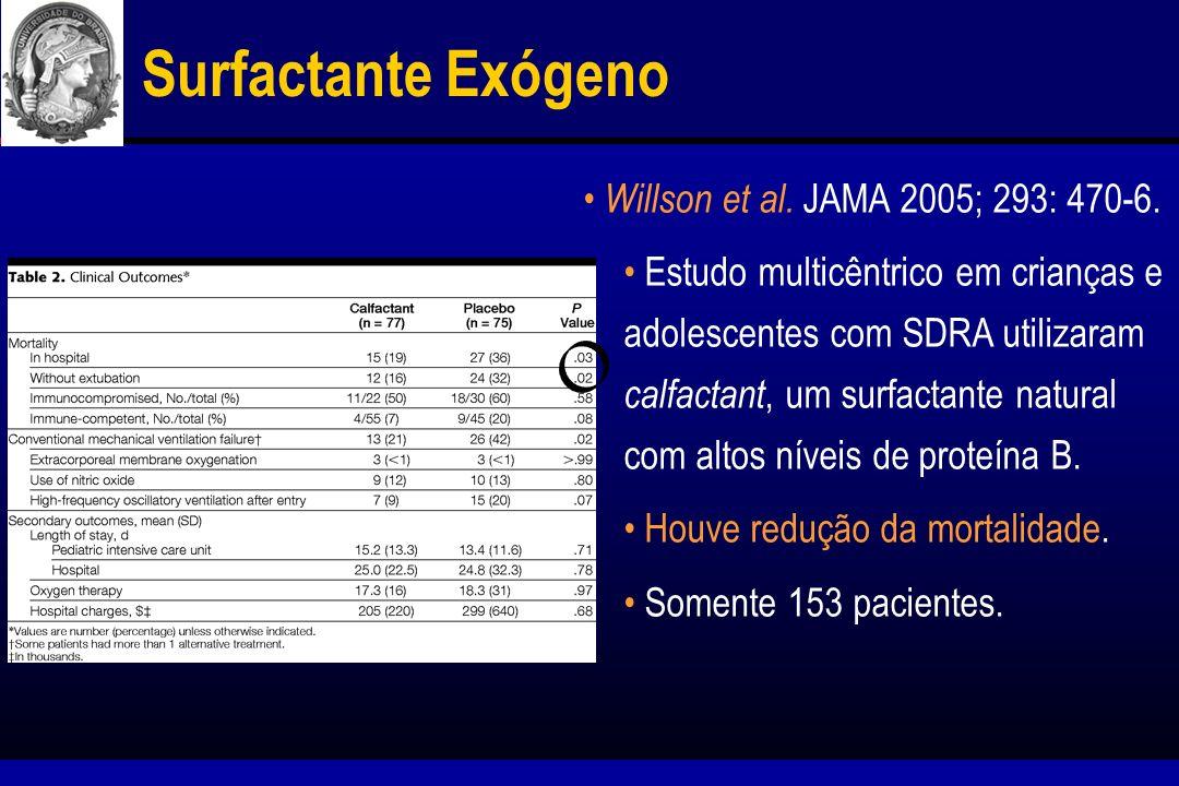 Surfactante Exógeno Sucesso em recém natos com SDRA Limitação do uso do surfactante: Método para instilação do surfactante – somente 4,5 % do surfactante atinge as unidades alveolares ventiladas, menos graves.