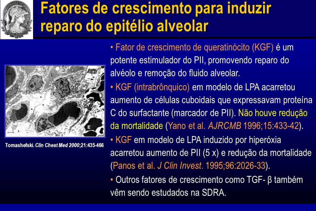 Drogas que inibem a deposição de fibrina Na SDRA há deposição de fibrina nos alvéolos, interstício e intravascular, que aumenta a resposta inflamatória via IL-1 e IL-6, aumentando a permeabilidade vascular e ativação de neutrófilo.