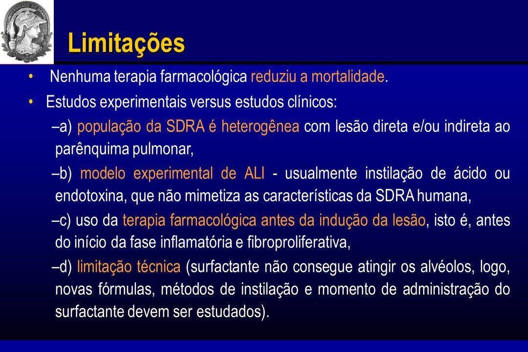 Limitações A SDRA apresenta uma fase exudativa e fibroproliferativa que ocorrem em paralelo.