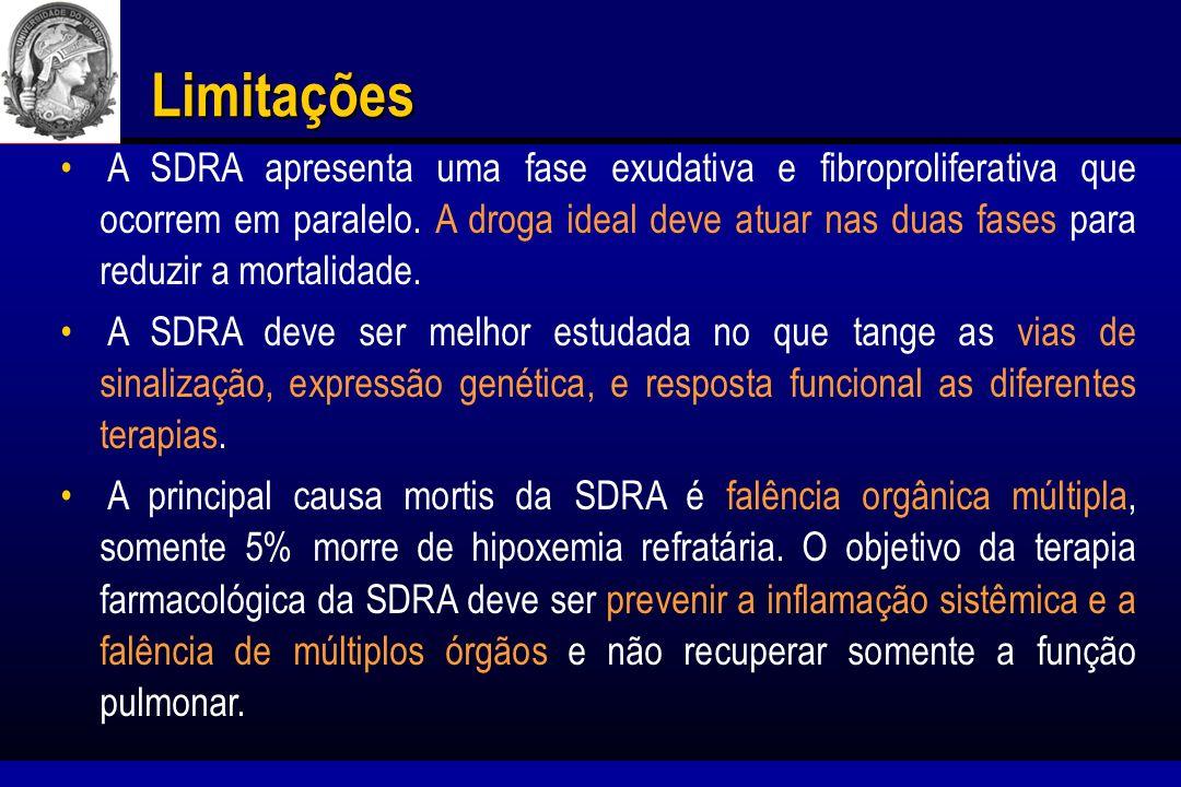 Conclusões O completo entendimento do desenvolvimento e reparo da SDRA é o primeiro passo para o desenvolvimento de uma terapia eficaz.
