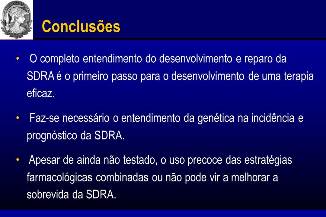 Conclusões O completo entendimento do desenvolvimento e reparo da SDRA é o primeiro passo para o desenvolvimento de uma terapia eficaz. Faz-se necessá