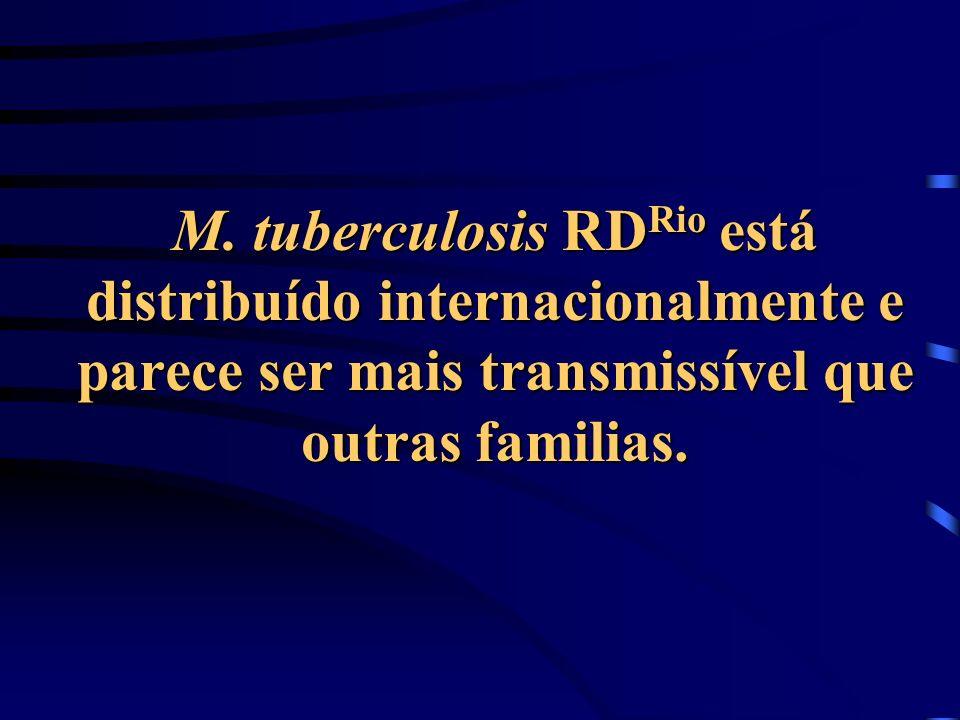 M. tuberculosis RD Rio está distribuído internacionalmente e parece ser mais transmissível que outras familias.