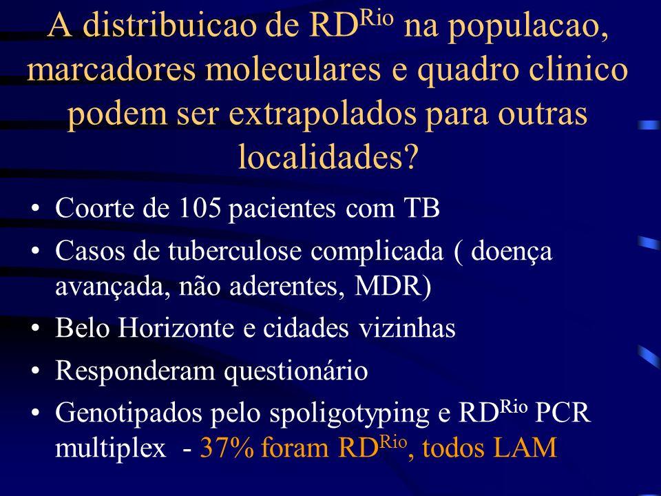 A distribuicao de RD Rio na populacao, marcadores moleculares e quadro clinico podem ser extrapolados para outras localidades? Coorte de 105 pacientes