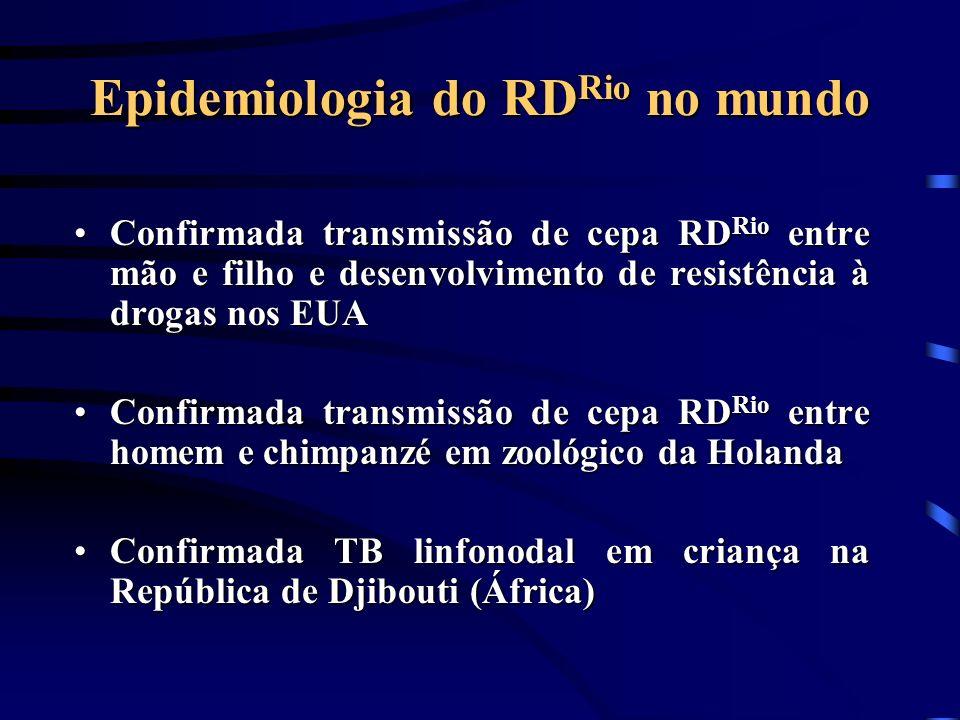 Epidemiologia do RD Rio no mundo Confirmada transmissão de cepa RD Rio entre mão e filho e desenvolvimento de resistência à drogas nos EUAConfirmada t