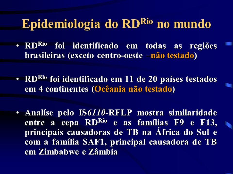 Epidemiologia do RD Rio no mundo RD Rio foi identificado em todas as regiões brasileiras (exceto centro-oeste –não testado)RD Rio foi identificado em