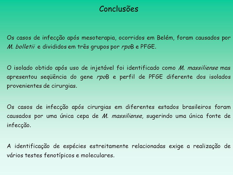 Conclusões Os casos de infecção após mesoterapia, ocorridos em Belém, foram causados por M. bolletii e divididos em três grupos por rpoB e PFGE. O iso