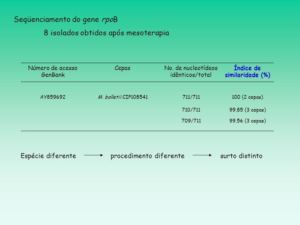 Seqüenciamento do gene rpoB 8 isolados obtidos após mesoterapia Número de acesso GenBank CepasNo. de nucleotídeos idênticos/total Índice de similarida