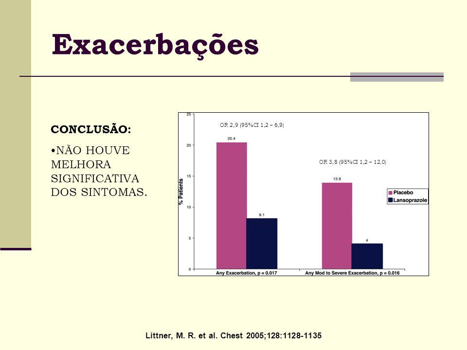Littner, M. R. et al. Chest 2005;128:1128-1135 Exacerbações OR 2,9 (95%CI 1,2 – 6,9) OR 3,8 (95%CI 1,2 – 12,0) CONCLUSÃO: NÃO HOUVE MELHORA SIGNIFICAT
