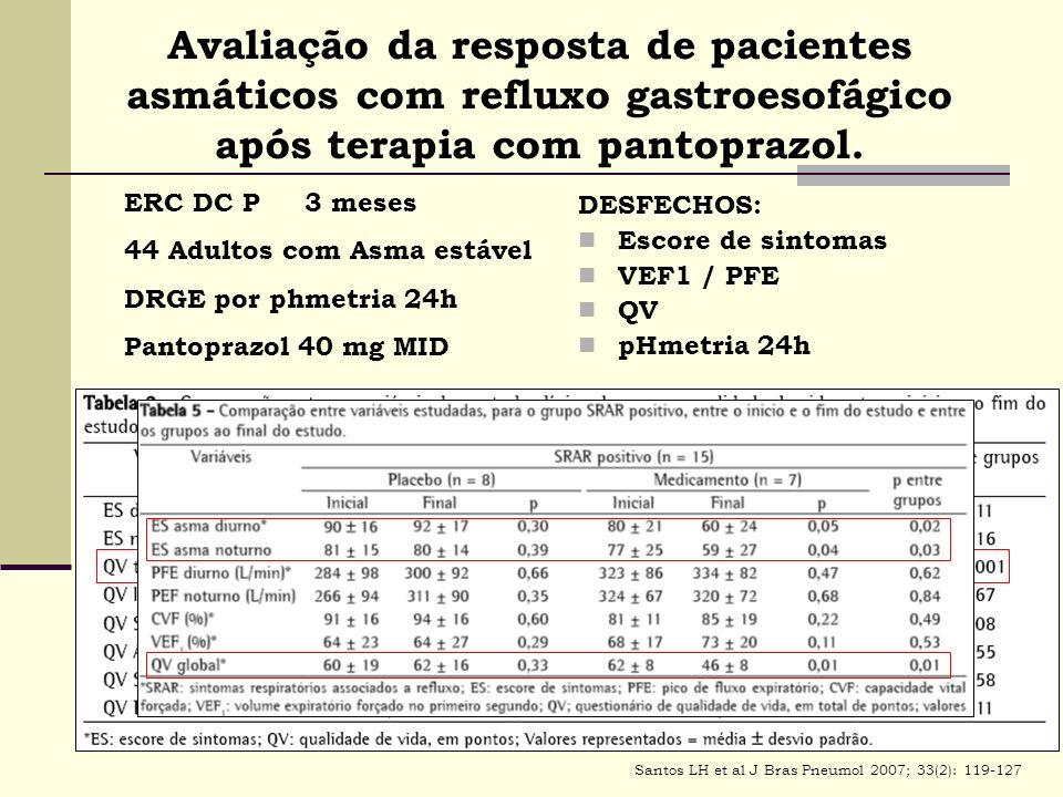 Santos LH et al J Bras Pneumol 2007; 33(2): 119-127 Avaliação da resposta de pacientes asmáticos com refluxo gastroesofágico após terapia com pantopra