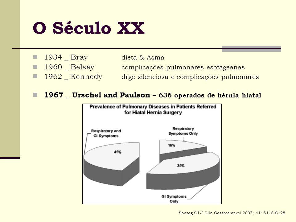 O Século XX 1934 _ Bray dieta & Asma 1960 _ Belsey complicações pulmonares esofageanas 1962 _ Kennedy drge silenciosa e complicações pulmonares 1967 _