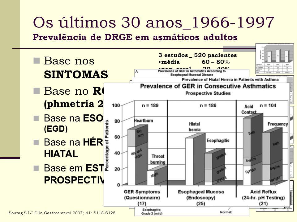 Base nos SINTOMAS Base no RGE (phmetria 24h) Base na ESOFAGITE (EGD) Base na HÉRNIA HIATAL Base em ESTUDOS PROSPECTIVOS 3 estudos _ 520 pacientes médi