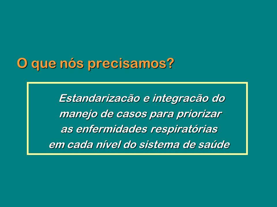 O que nós precisamos? O que nós precisamos? Estandarizacão e integracão do Estandarizacão e integracão do manejo de casos para priorizar manejo de cas
