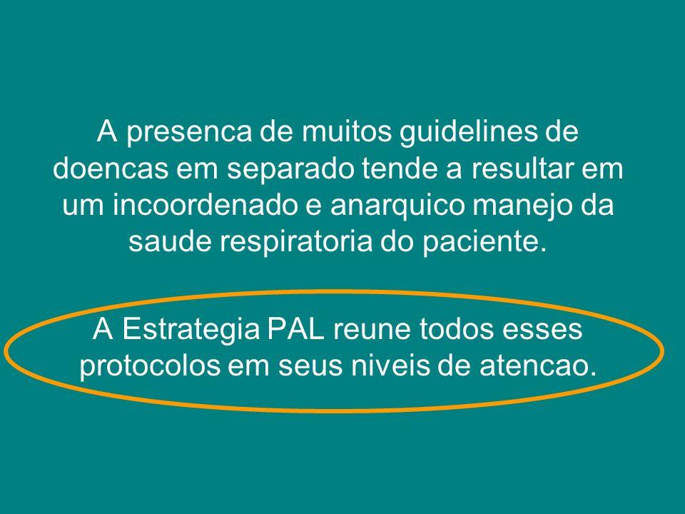 A presenca de muitos guidelines de doencas em separado tende a resultar em um incoordenado e anarquico manejo da saude respiratoria do paciente. A Est