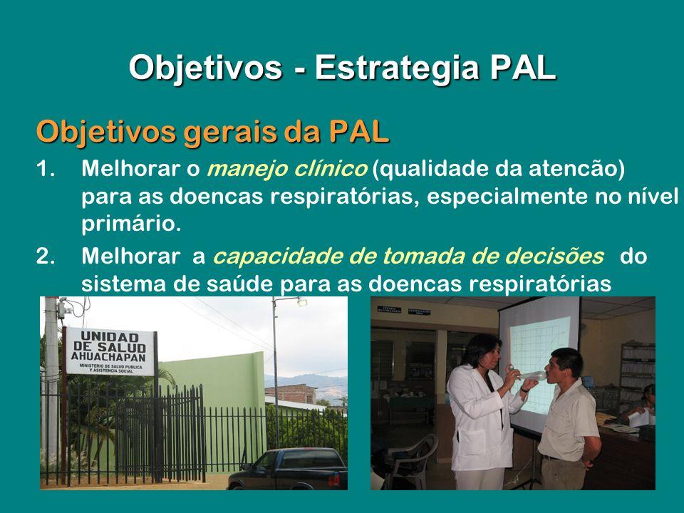 Objetivos gerais da PAL 1.Melhorar o manejo clínico (qualidade da atencão) para as doencas respiratórias, especialmente no nível primário. 2.Melhorar