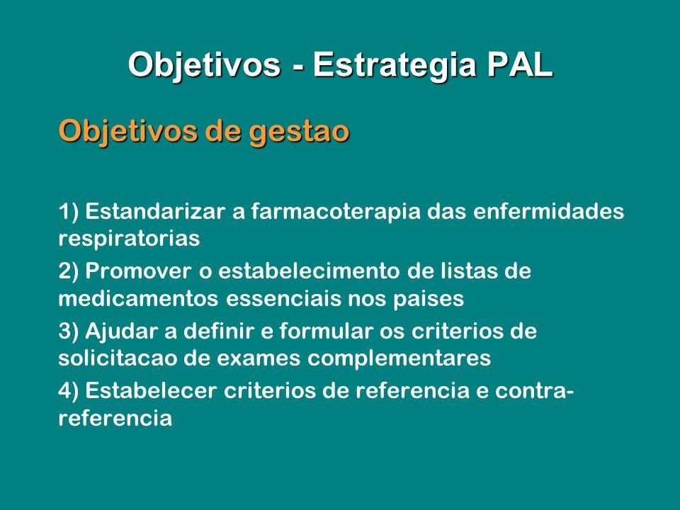 Objetivos de gestao Objetivos de gestao 1) Estandarizar a farmacoterapia das enfermidades respiratorias 2) Promover o estabelecimento de listas de med