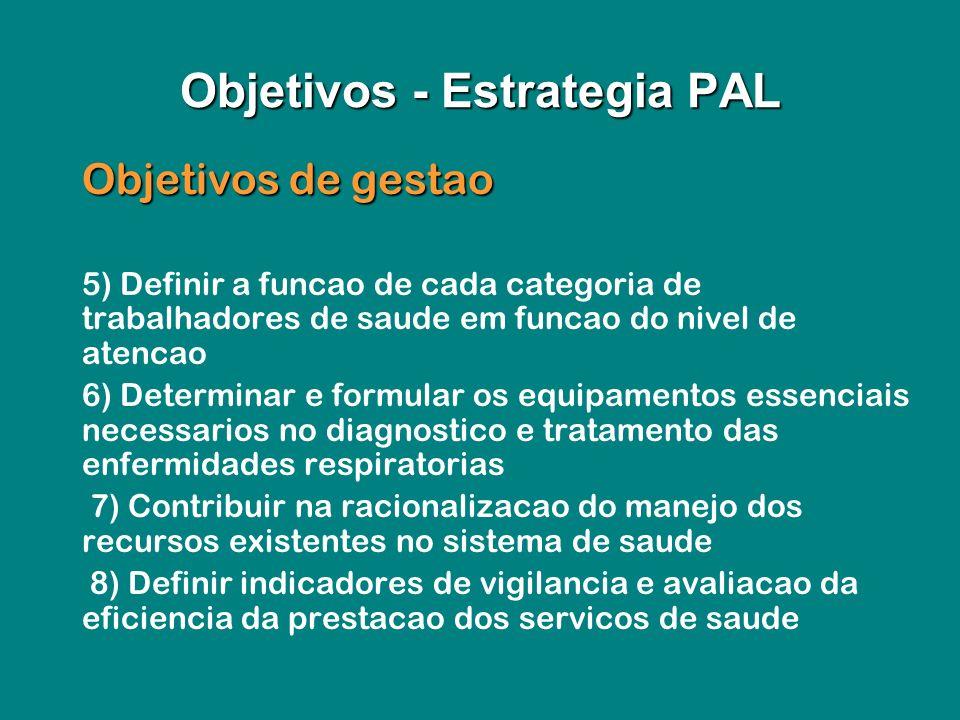 Objetivos de gestao Objetivos de gestao 5) Definir a funcao de cada categoria de trabalhadores de saude em funcao do nivel de atencao 6) Determinar e