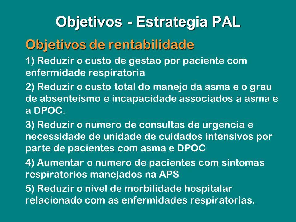 Objetivos de rentabilidade Objetivos de rentabilidade 1) Reduzir o custo de gestao por paciente com enfermidade respiratoria 2) Reduzir o custo total