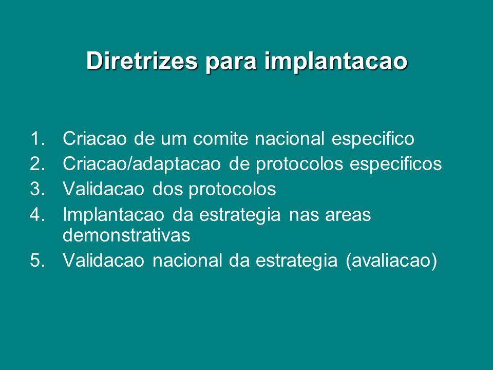 Diretrizes para implantacao 1.Criacao de um comite nacional especifico 2.Criacao/adaptacao de protocolos especificos 3.Validacao dos protocolos 4.Impl