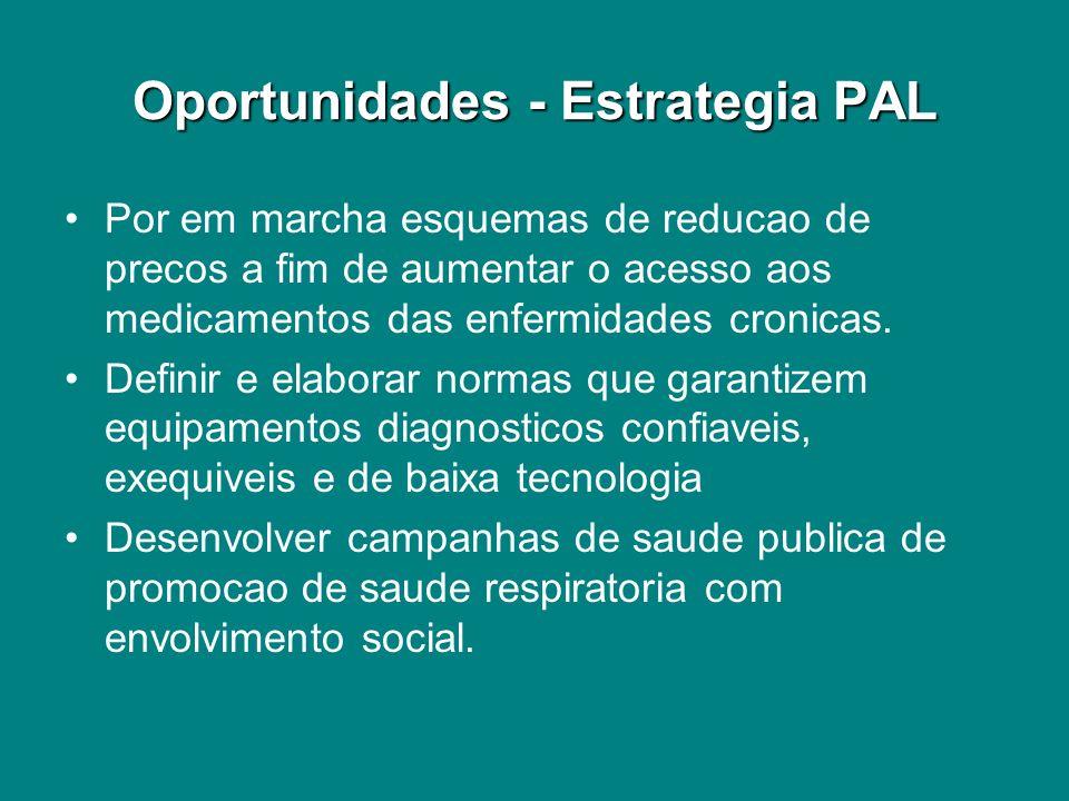 Oportunidades - Estrategia PAL Por em marcha esquemas de reducao de precos a fim de aumentar o acesso aos medicamentos das enfermidades cronicas. Defi