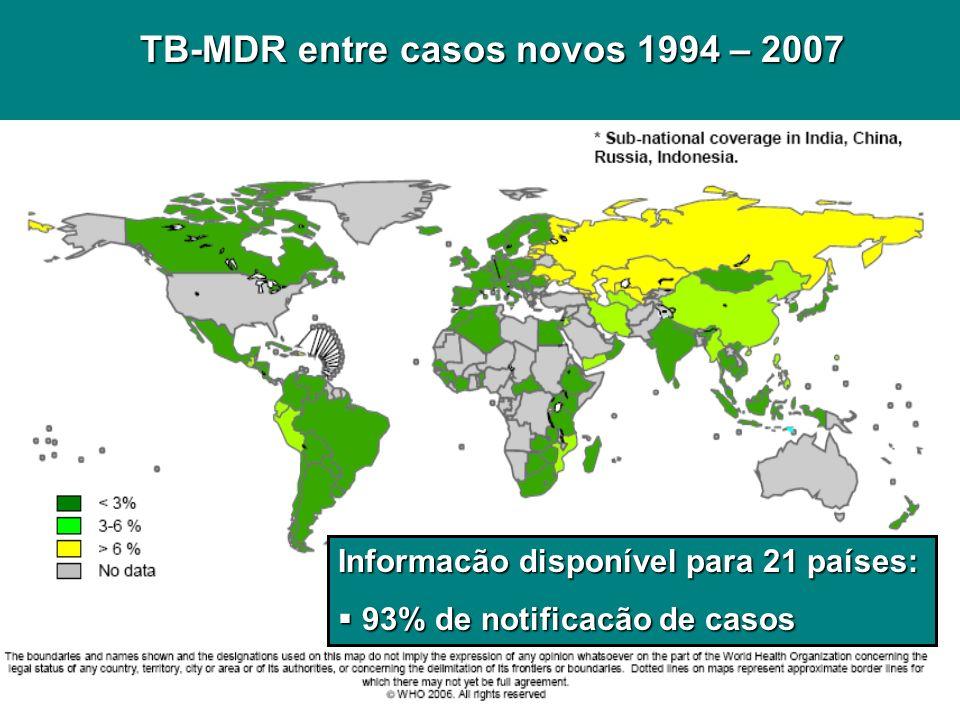 TB-MDR entre casos novos 1994 – 2007 Informacão disponível para 21 países: 93% de notificacão de casos 93% de notificacão de casos